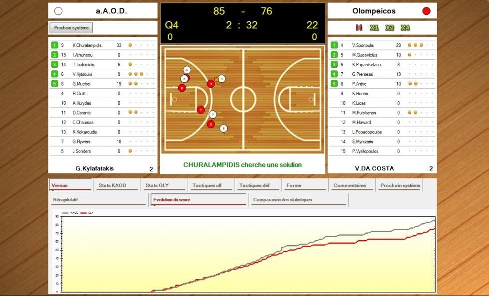 Liveergebnisse Basketball